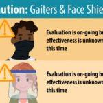 caution-gaiters-face-shields-medium